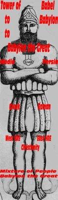 Nebuchadnezzar's Image, Daniel 2:29-49